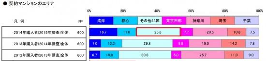 yomiuri_600_2015_06